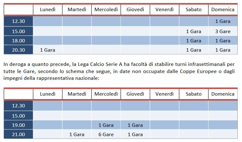 Diritti tv: sfida per la Serie A spezzatino. Bando da un miliardo
